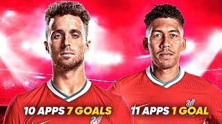 Why Liverpool Need to DROP Firmino For Jota! | Explained