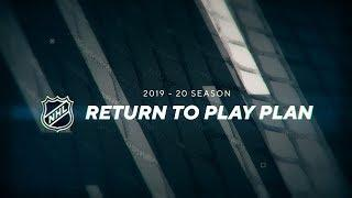 NHL's Return to Play Plan ANIMATED