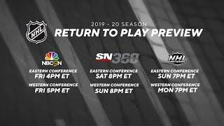 NHL Return to Play Previews