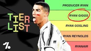 RANKING every FIFA's The Best Player 2020 nominees