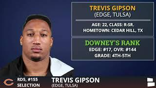 Trevis Gipson of Tulsa Picked By The Chicago Bears With Pick #155 In 2020 NFL Draft - Grade/Analysis