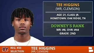 Tee Higgins Selected By Cincinnati Bengals With Pick #33 In 2nd Round of 2020 NFL Draft