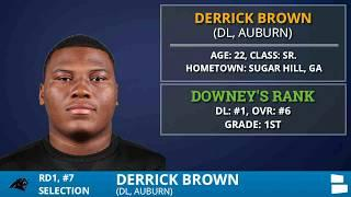 Carolina Panthers Select DL Derrick Brown From Auburn With Pick #7 In 1st Round Of 2020 NFL Draft