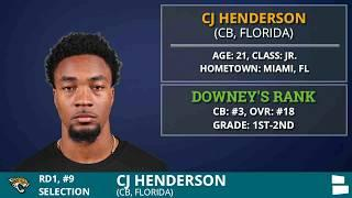 2020 NFL Draft: Jacksonville Jaguars Select CB CJ Henderson from Florida With Pick #9 In 1st Round