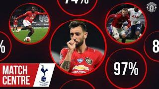 Match Centre | Spurs 1-1 United | Bruno Fernandes, Paul Pogba and Luke Shaw