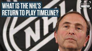 Elliotte Friedman And Chris Johnston On The NHL's Return To Play Timeline   Instant Analysis