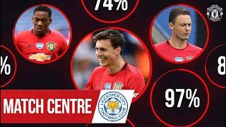 Match Centre | Lindelof, Matic & Martial help United to vital win at Leicester | Manchester United