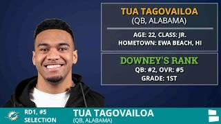 Miami Dolphins Select QB Tua Tagovailoa From Alabama With Pick #5 In 1st Round Of 2020 NFL Draft