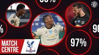 Match Centre | Rashford, Martial & De Gea perform at Palace | Crystal Palace 0-2 Manchester United