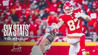Six Stats to Know for Week 12 | Chiefs vs. Buccaneers