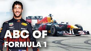 How much do you know about F1?   ABC of Formula 1 Part 1